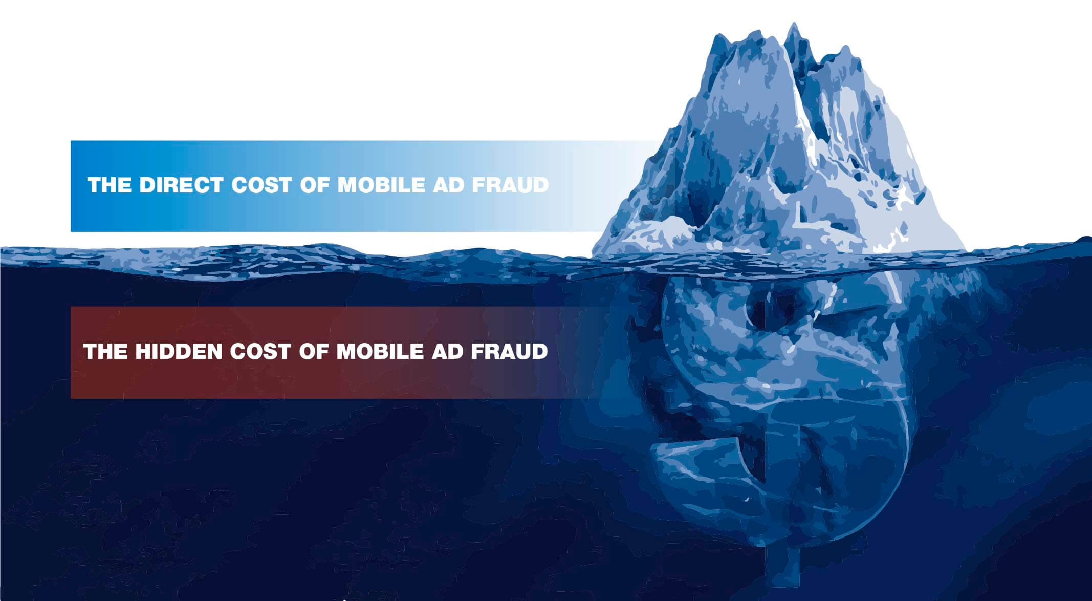 Direct and hidden costs of mobile ad fraud